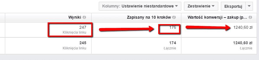 Efekty reklamy naFacebooku